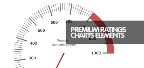 20 High-Quality Premium JavaScript Ratings and Charts Elements | Magento | Scoop.it