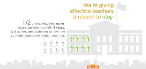 Teach Plus :: Opportunities for Teachers, Results for Urban Students | Education Revolution and Reform | Scoop.it