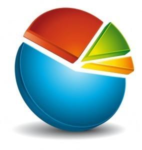 Les chiffres du référencement local | Référencement internet | Scoop.it