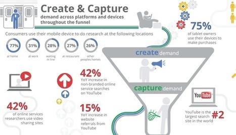 Customer Experience IV – Customer Empathy before Customer Journey…   CustomerThink   Designing  services   Scoop.it