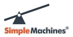CMS2CMS Making Headway: Migrate Simple Machines Forum 2.x Automatedly   Forum Migration   Scoop.it