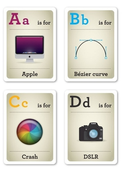 ABC Flash Cards For Design-Savvy Hipster Kids - DesignTAXI.com | Multimédia | Scoop.it