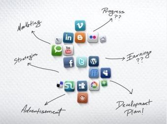 Los 10 mandamientos de una estrategia de social media | Redes ... | Las Redes Sociales,  y la nueva economía | Scoop.it