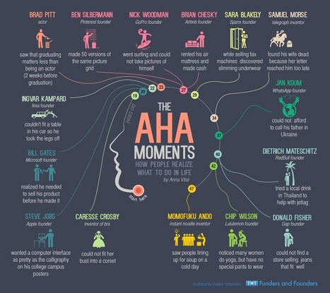 The Aha Moment - How Entrepreneurs Realized What To Do In Life   CoolBizCollective   Scoop.it
