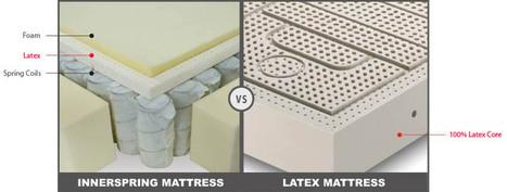Mattress Reviews - Innerspring Vs Latex Foam Mattresses | Elite Bedding | Scoop.it