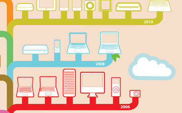 Apple Product Design: 35 Years of Consumer Electronics [INFOGRAPHIC] | Infographics Galore | Scoop.it