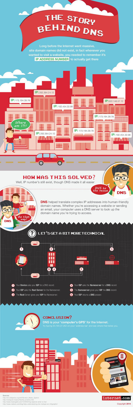 DNS: the story behind  #infographic #internet | Applied linguistics and knowledge engineering | Scoop.it