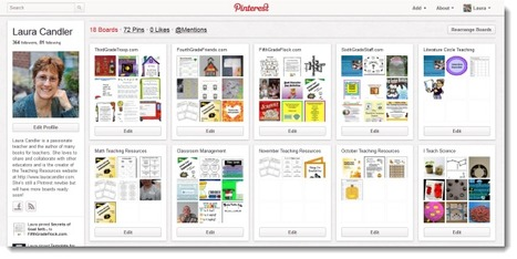 Laura Candler on Pinterest | Laura Candler's Teaching Resources | Scoop.it