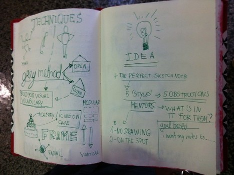 Introduction to Sketchnoting Workshop with General Assembly, 21 ... | SKETCHNOTING | Scoop.it