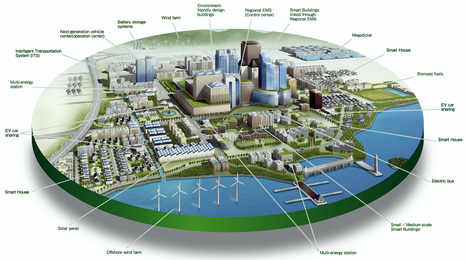 Renewable Energies that Will Revolutionize Sustainable Cities of the Future | Sustainable Cities Collective | Urbanisme | Scoop.it
