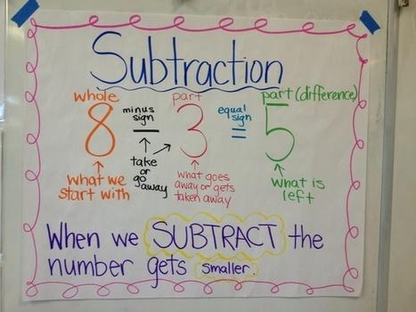 Math   Subtraction   Scoop.it