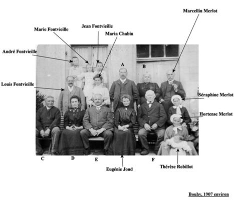 Qui pourra identifier ces inconnus sur une photo de famille prise dans la Nièvre ? | Rhit Genealogie | Scoop.it