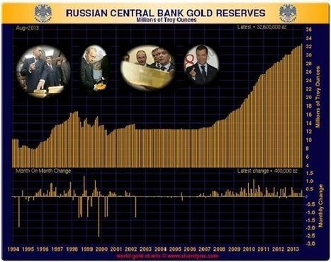 The Golden Truth: The Wall Street Journal Published Blatant Lies About The Gold Market | Ou va l'economie ? Reflexions pour une nouvelle donne. | Scoop.it