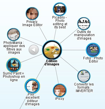 Édition d'images : une sélection de services en ligne | Ressources informatique et classe | Scoop.it