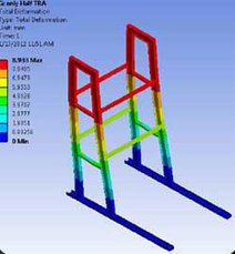 How to Choose the Best Finite Element Analysis Consultants? - FEA Analysis Services Blog | FEA Consulting Services, Analysis, Modeling | Scoop.it