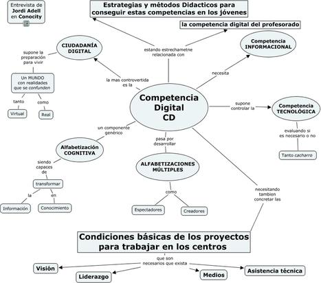Oportunidades de Aprendizaje con un currículo por competencias | Recursos para el aula | Scoop.it