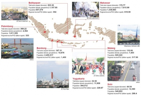 Seven Indonesian cities 'most livable': Survey | Asia's middle class- for Secondary teachers | Scoop.it