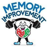 Empowered Labs - Best Nootropics Supplements: How to Improve memory with memory Supplements | Nootropic | Scoop.it