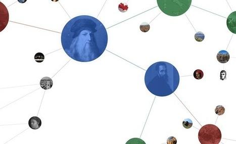 Ce qu'il faut savoir sur le Knowledge Graph de Google | strategie | Scoop.it