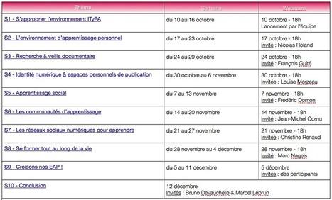 ITyPA  Le MOOC pour construire son environnement d'apprentissage personnel | Information Scientifique et Technique - SHS - Recherche | Scoop.it