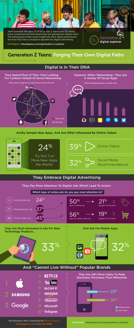 What's the Difference Between Gen Y and Gen Z? (Infographic) | screen seriality | Scoop.it