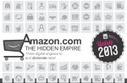 Amazon's Jeff Bezos Doesn't Want An Empire, He Wants The World | TechCrunch | Digital marketing in publishing industry | Scoop.it