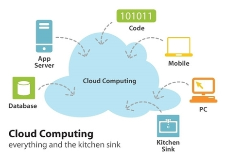 Software Revolution, Part II: The Shift to Cloud Computing - Forbes | Xtrene | Scoop.it