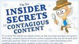 The 6 Insider Secrets of Contagious Content [INFOGRAPHIC] | Social Media Today | Content Marketing Today | Scoop.it