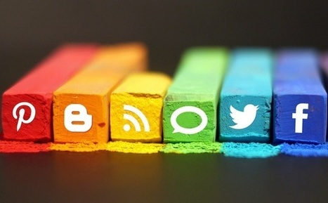 To Bore or Not to Bore: Social Media Marketing Creatively | Social media, e-commerce and more | Scoop.it