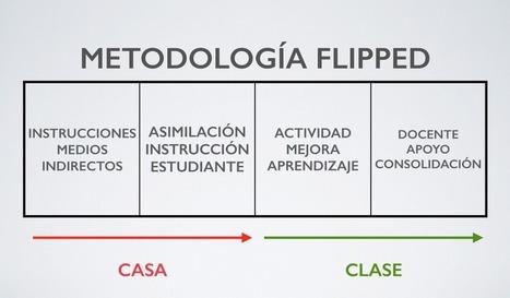 10 Claves para entender la metodología Flipped Classroom   Investigaciones en TIC, y educación a distancia   Scoop.it
