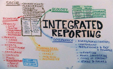 Integrated reporting as a sustainability tool | Sustainability Reporting and Communication | Scoop.it
