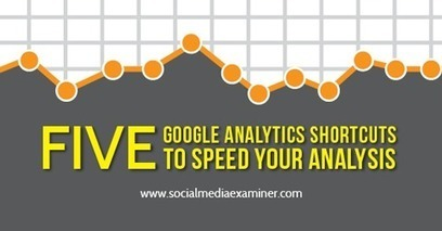 Five Google Analytics Shortcuts to Speed Your Analysis | Social Media & sociaal-cultureel werk | Scoop.it
