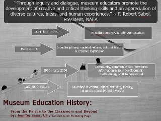 Museum_Education_Jeniffer_Sams | SlideRocket, Online Presentation Tools | Art Education & Museums | Scoop.it