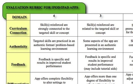 Apps in Education: Are We Really Evaluating the Use of iPads in Our Classroom | Edtech PK-12 | Scoop.it