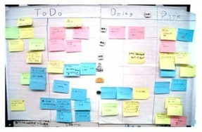 Project Times | The Three Types of Bad Project Estimates and How to Avoid Them | BA | Scoop.it