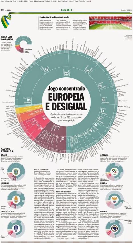 This is Visual Journalism | Journalisme innovant | Scoop.it