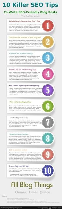 10 conseils pour rédiger des articles de blog SEO-friendly | Search engine optimization : SEO | Scoop.it