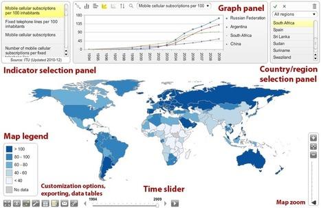 StatSilk - mapping and visualisation tools | Silvana Richardson | Scoop.it