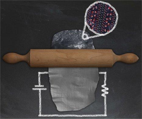 Argila condutora de eletricidade pode revolucionar baterias | tecnologia s sustentabilidade | Scoop.it
