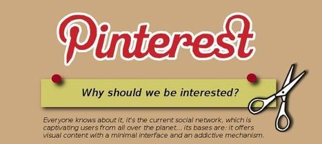 Pinterest ¿por qué debería interesarnos? (II) [Infographic] | Educación a Distancia (EaD) | Scoop.it