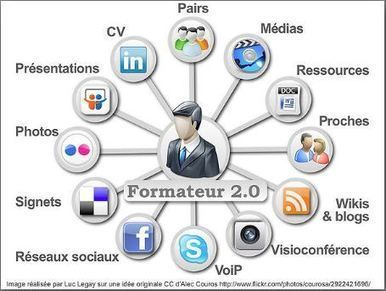 Formateur 2.0 : une nouvelle manière de faire de la formation | Time to Learn | Scoop.it