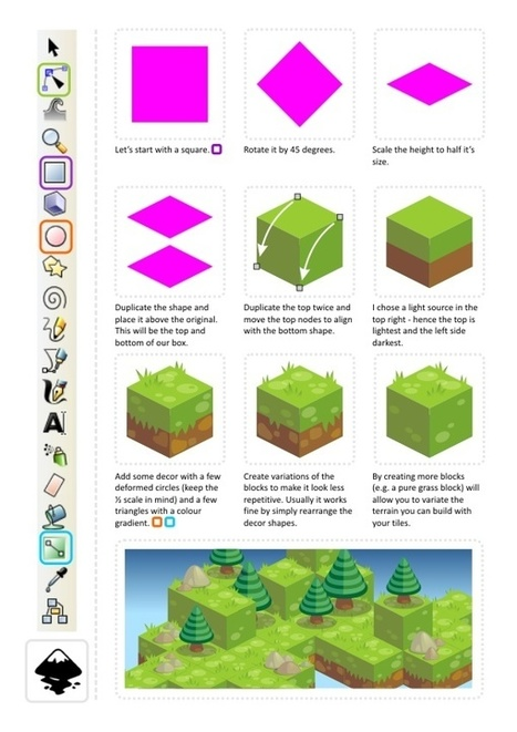 2D Game Art for Programmers: Building isometric art in vectors - step 1 | Research_topic | Scoop.it