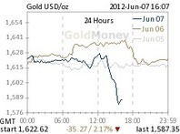The real cost of not owning #gold | | Commodities, Resource and Freedom | Scoop.it