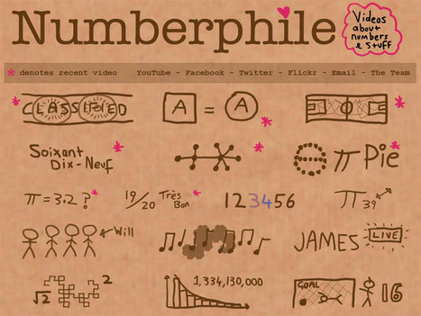 A Really, Really Cool Website For Students Who Think They Hate Math | Techy Stuff | Scoop.it
