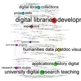 Text Analysis of 2012 Digital Humanities Job Adverts part 3 | New reading environment in new media | Scoop.it
