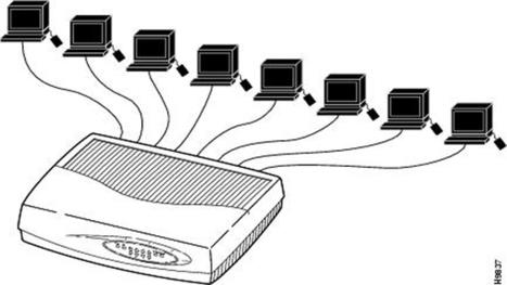 Cuálesson las diferencias entre Hub, Switch y Router   Valores y tecnología en la buena educación   Scoop.it