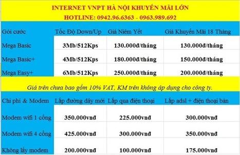 Lắp đặt mạng wifi vnpt tại Hà Nội giảm ngay 50% phí ban đầu   Lap Mang VNPT   Scoop.it