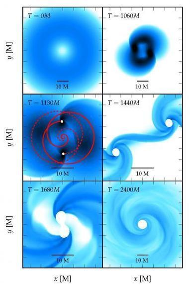 Two black holes form from a single collapsing star - ZME Science | The Universe | Scoop.it
