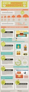 Why Is Pinterest So Addictive? Infographic | Beyond Social Medias | Scoop.it