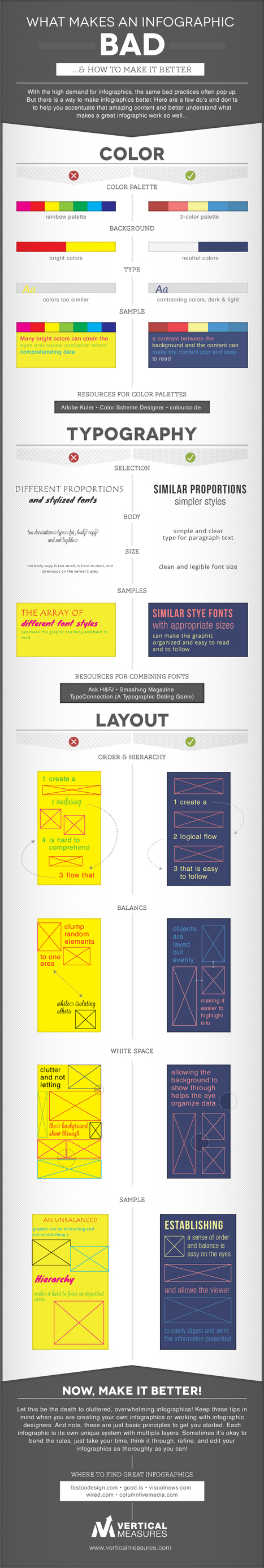 What Makes an Infographic Bad & How To Make It Better by Vertical Measures | #TheMarketingAutomationAlert | Graphic Design | Scoop.it